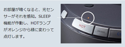 SLEEP機能